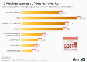 Statistik zu Fachkraeftemangel in Tirol